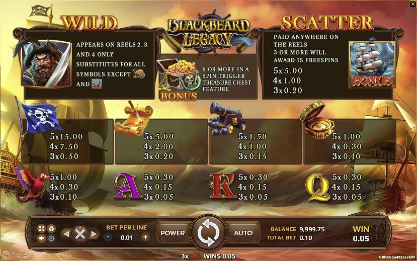 เล่นสล็อต BLACKBEARD LEGACY ได้เงินจริง